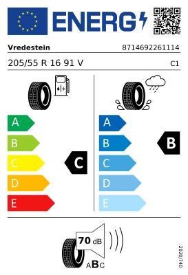 EU Label